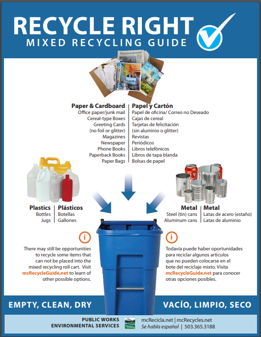 Mixed Recycle Poster showing the items that belong in the recycle roll-cart.